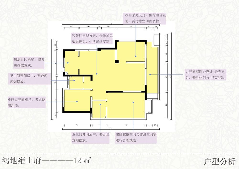 雍山府125平户型解析